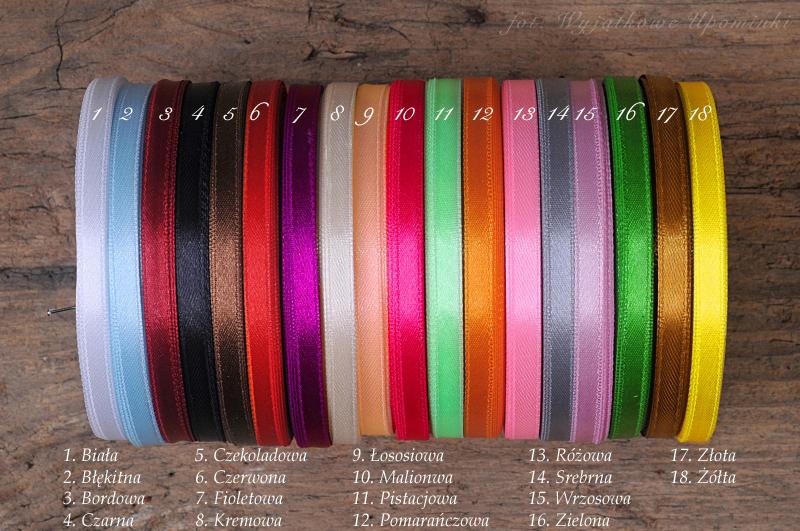 Kolor tasiemki